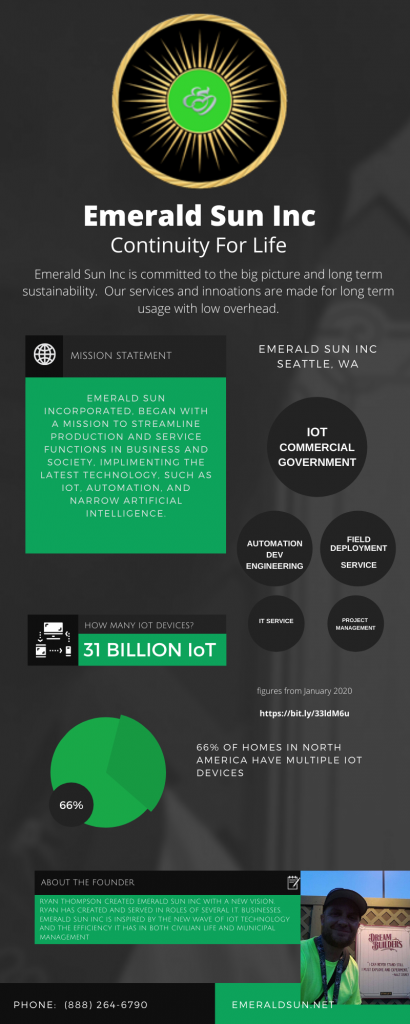 Emerald Sun In Infographic Municipal IoT